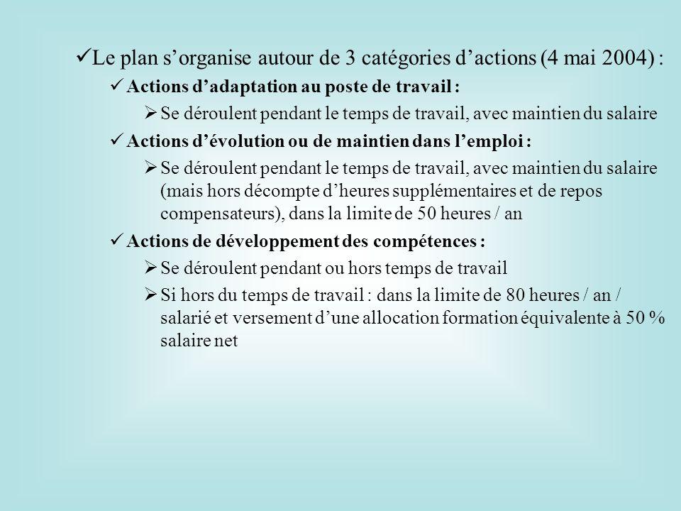 Le plan s'organise autour de 3 catégories d'actions (4 mai 2004) :