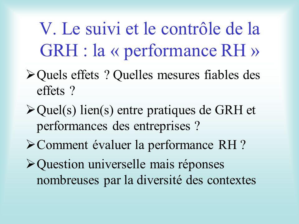 V. Le suivi et le contrôle de la GRH : la « performance RH »