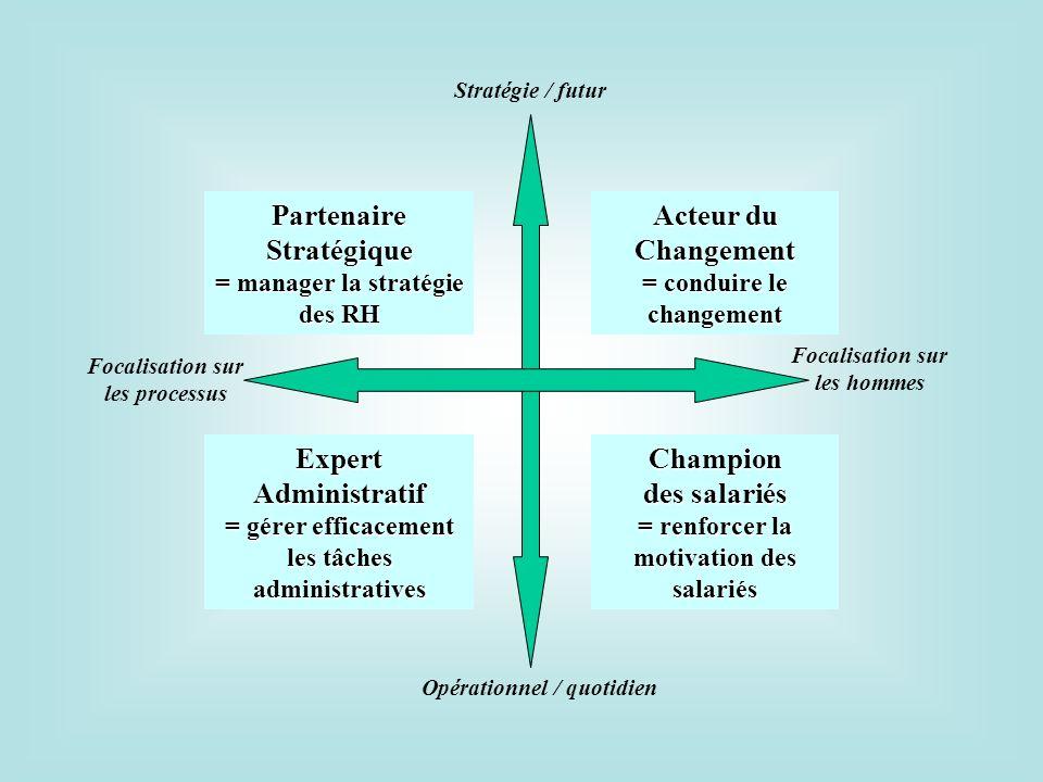 Partenaire Stratégique Acteur du Changement Expert Administratif