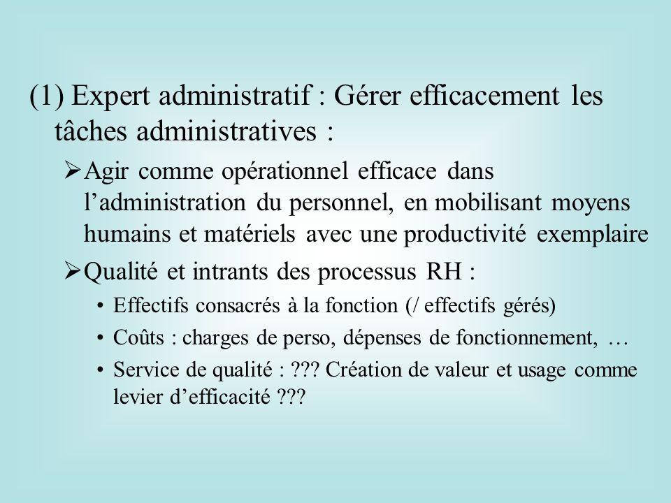 (1) Expert administratif : Gérer efficacement les tâches administratives :