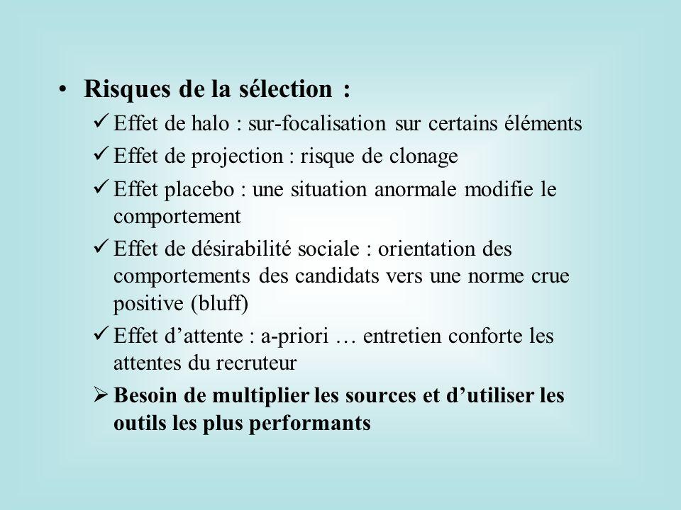 Risques de la sélection :