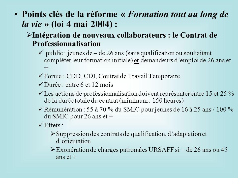 Points clés de la réforme « Formation tout au long de la vie » (loi 4 mai 2004) :