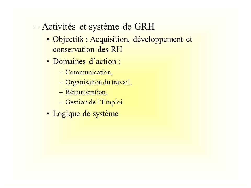 Activités et système de GRH