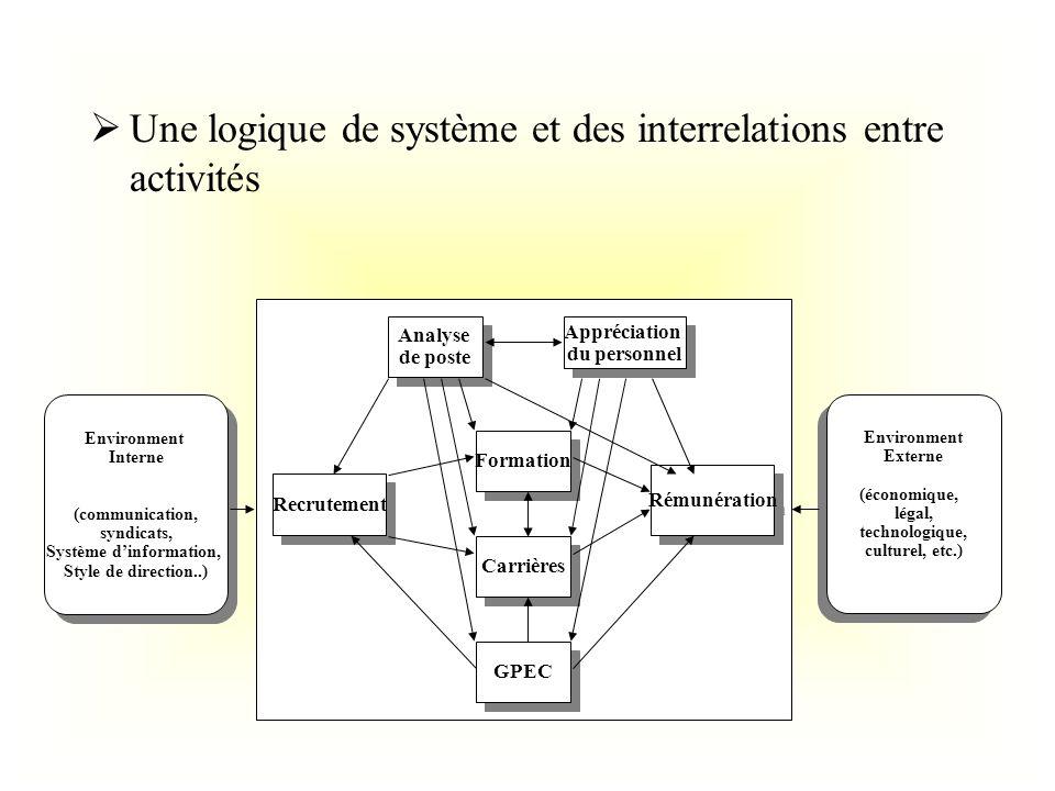 Système d'information,