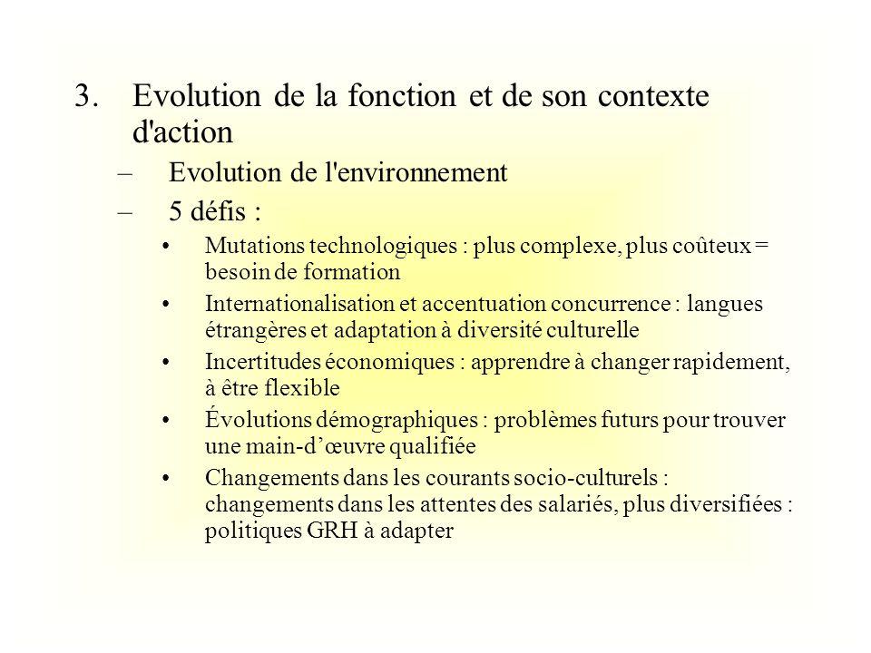 Evolution de la fonction et de son contexte d action