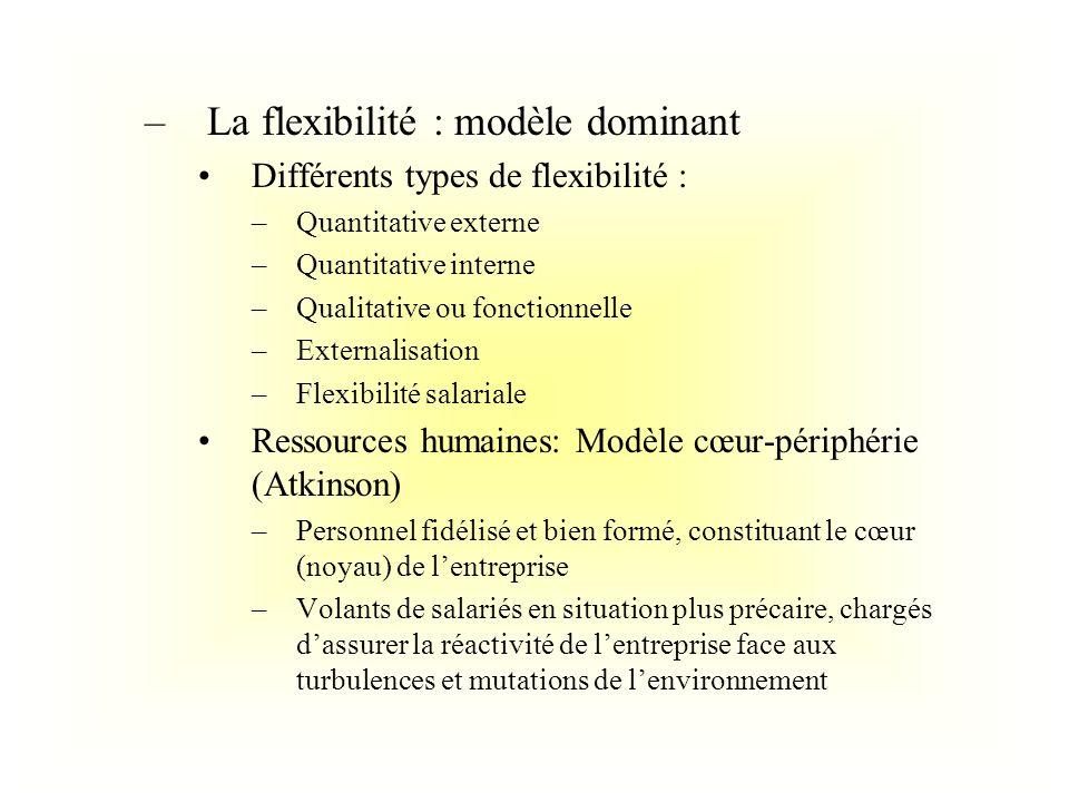 La flexibilité : modèle dominant
