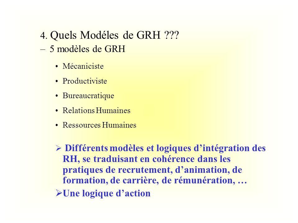4. Quels Modéles de GRH 5 modèles de GRH Une logique d'action