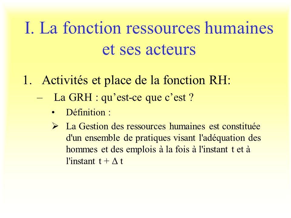I. La fonction ressources humaines et ses acteurs