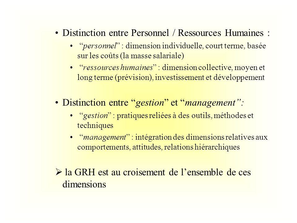 Distinction entre Personnel / Ressources Humaines :
