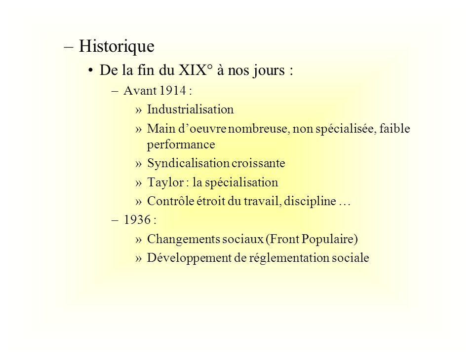 Historique De la fin du XIX° à nos jours : Avant 1914 :