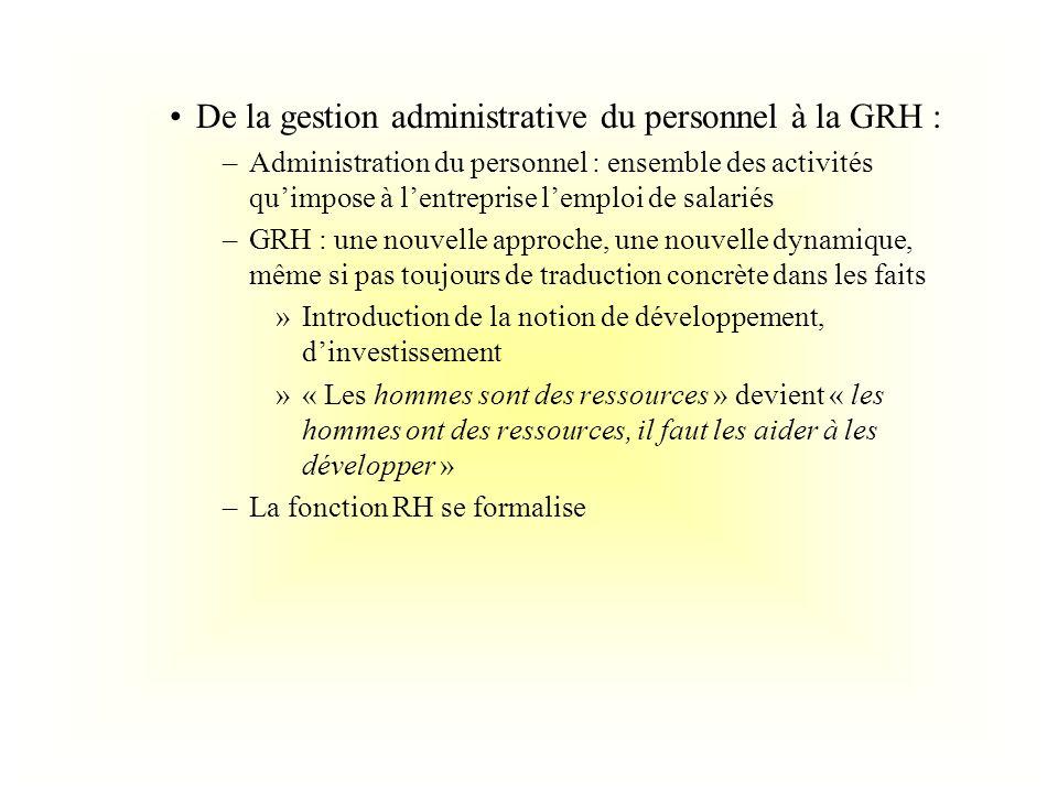 De la gestion administrative du personnel à la GRH :