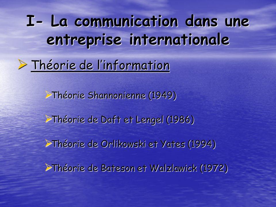 I- La communication dans une entreprise internationale