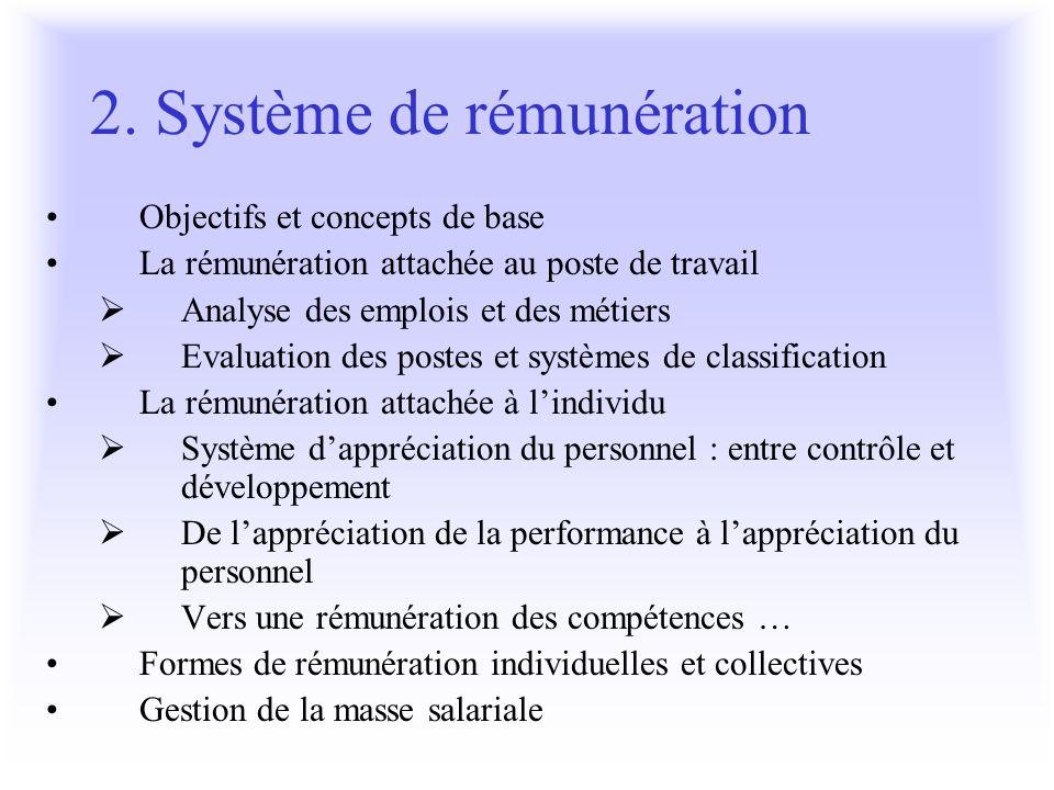 2. Système de rémunération