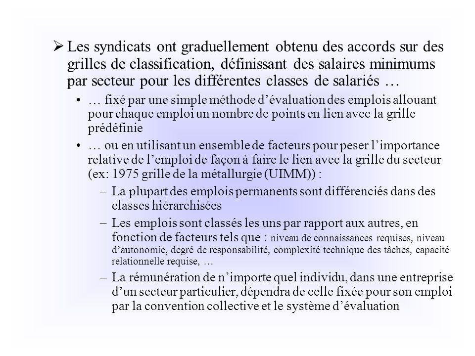 2 syst me de r mun ration ppt video online t l charger - Grille d evaluation pour recrutement ...