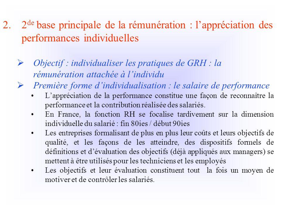 2de base principale de la rémunération : l'appréciation des performances individuelles