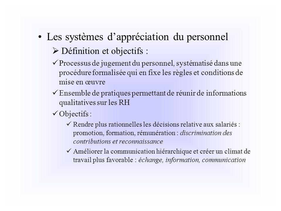 Les systèmes d'appréciation du personnel