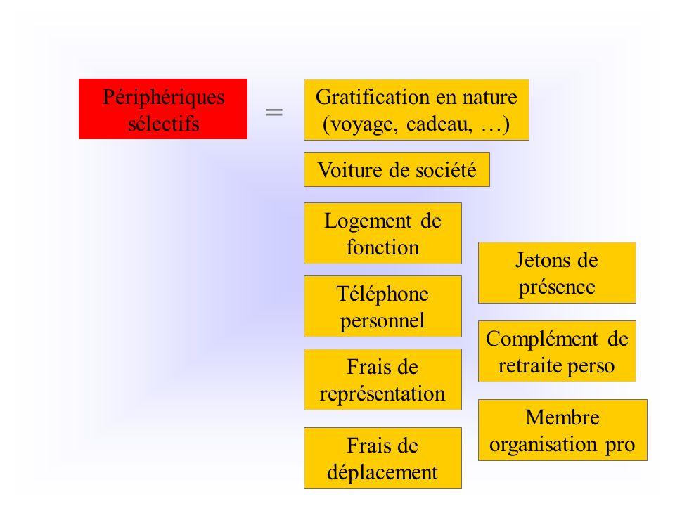 = Périphériques sélectifs Gratification en nature (voyage, cadeau, …)