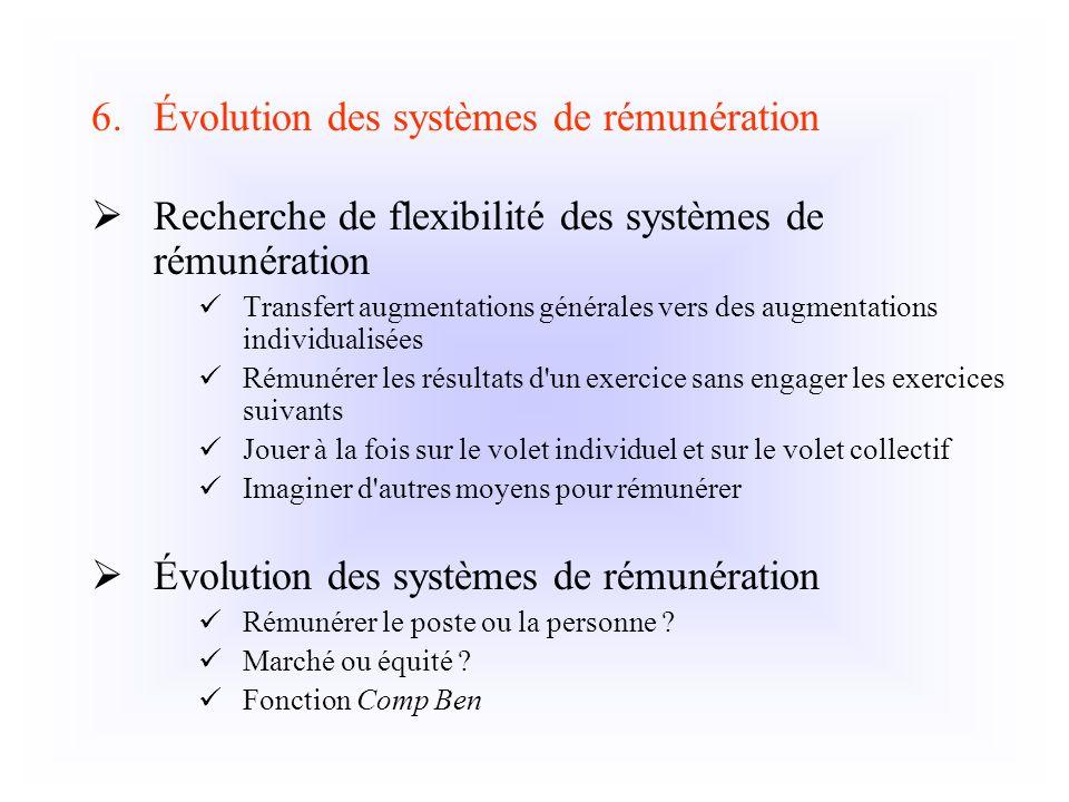 Évolution des systèmes de rémunération