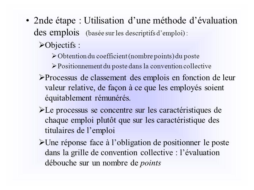 2nde étape : Utilisation d'une méthode d'évaluation des emplois (basée sur les descriptifs d'emploi) :