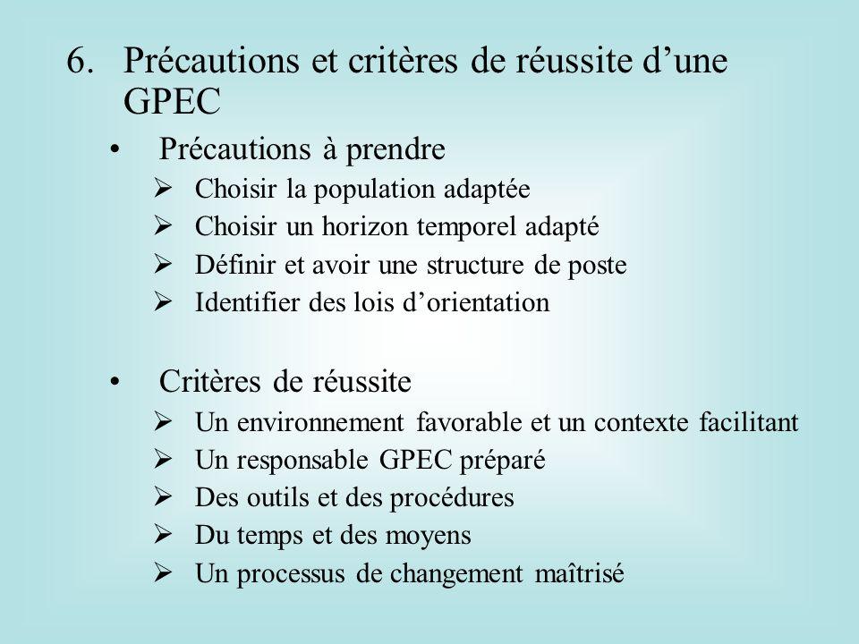 Précautions et critères de réussite d'une GPEC