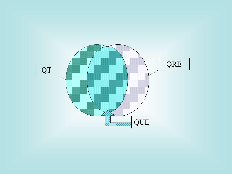 QT QRE QUE