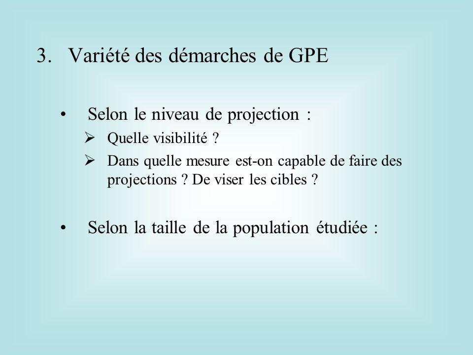 Variété des démarches de GPE