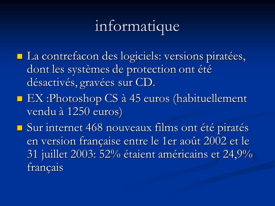 informatiqueLa contrefacon des logiciels: versions piratées, dont les systèmes de protection ont été désactivés, gravées sur CD.