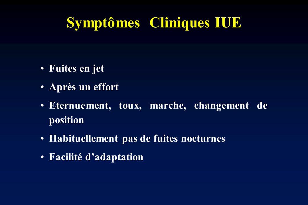 Symptômes Cliniques IUE