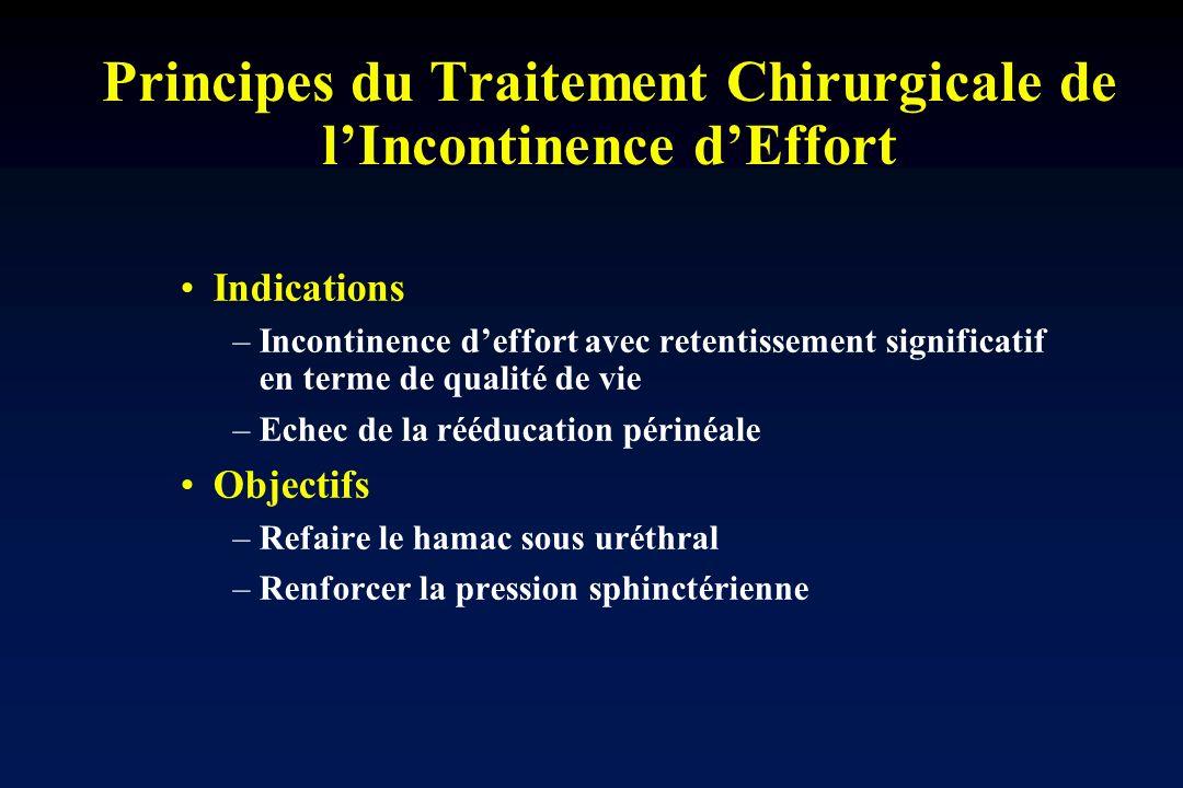 Principes du Traitement Chirurgicale de l'Incontinence d'Effort