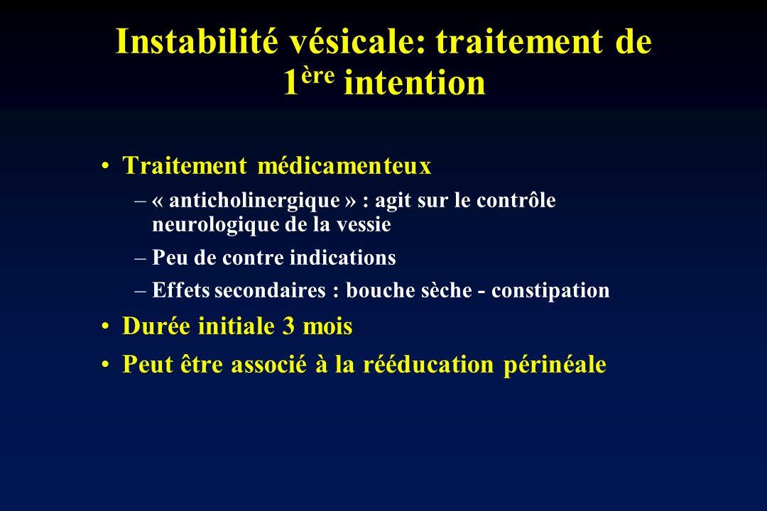 Instabilité vésicale: traitement de 1ère intention