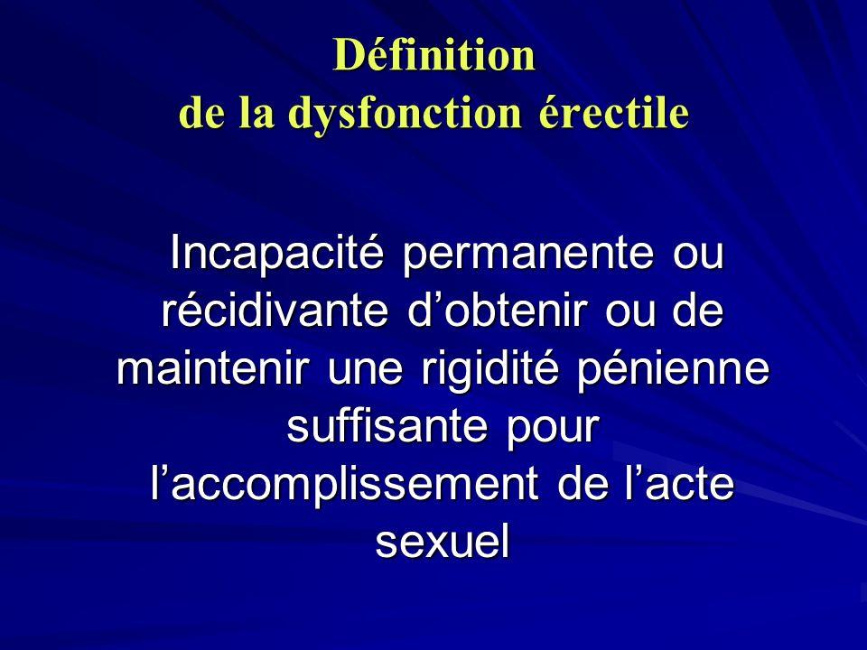 Définition de la dysfonction érectile