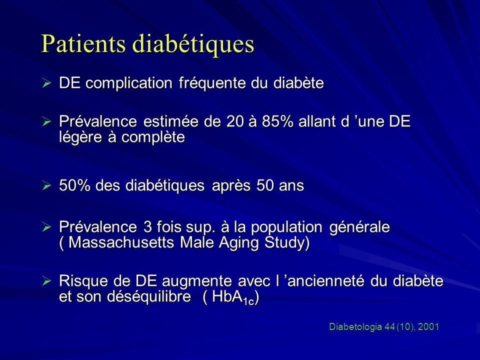 Patients diabétiques DE complication fréquente du diabète