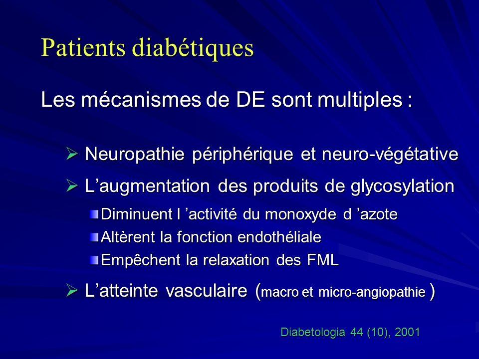 Patients diabétiques Les mécanismes de DE sont multiples :