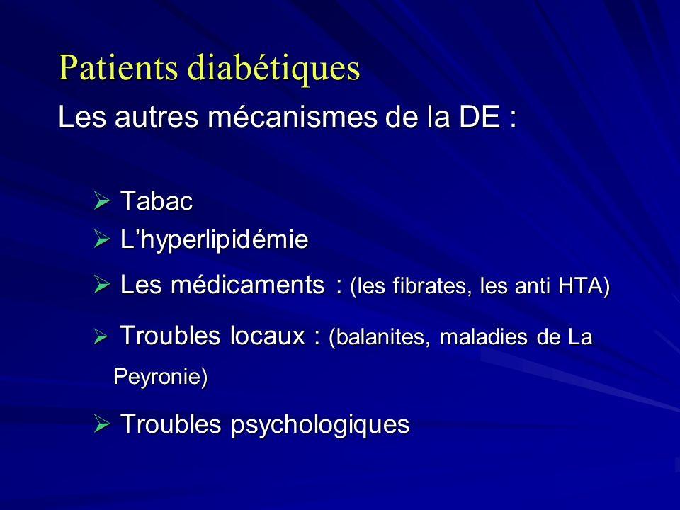 Patients diabétiques Les autres mécanismes de la DE : Tabac