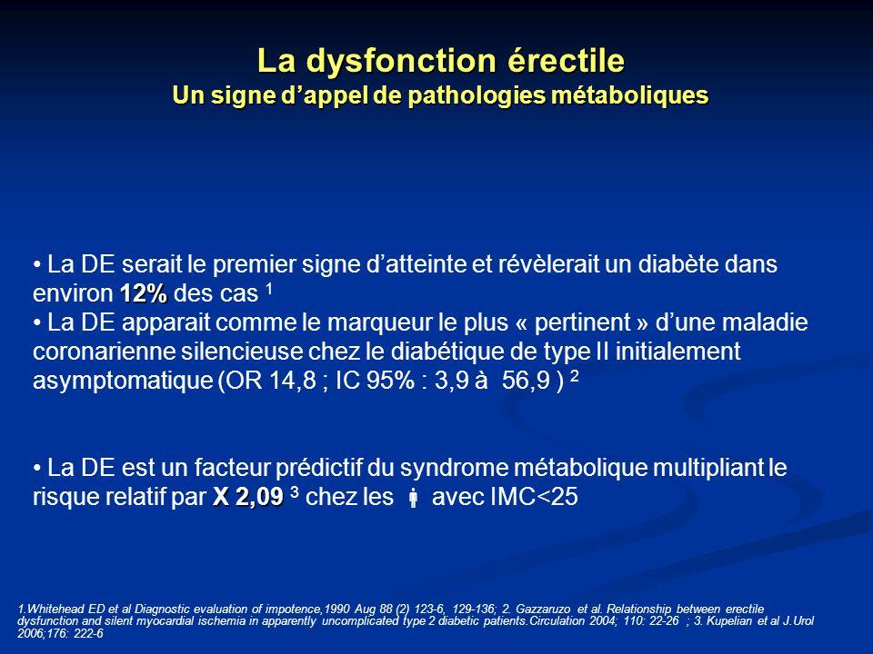 La dysfonction érectile Un signe d'appel de pathologies métaboliques