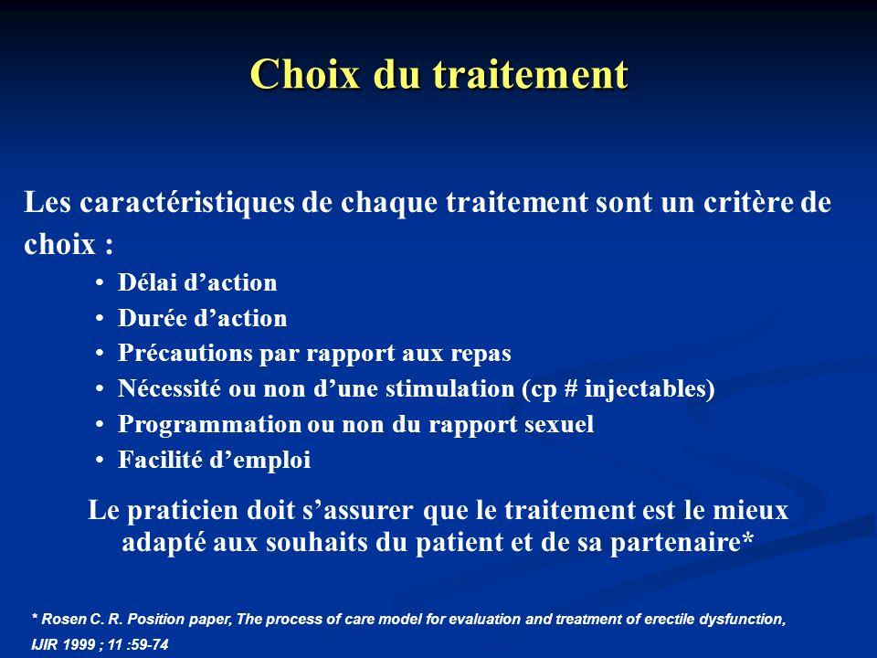 Choix du traitement Les caractéristiques de chaque traitement sont un critère de. choix : Délai d'action.