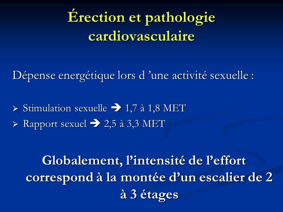 Érection et pathologie cardiovasculaire