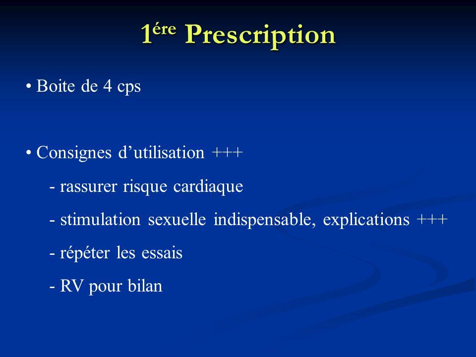 1ére Prescription Boite de 4 cps Consignes d'utilisation +++