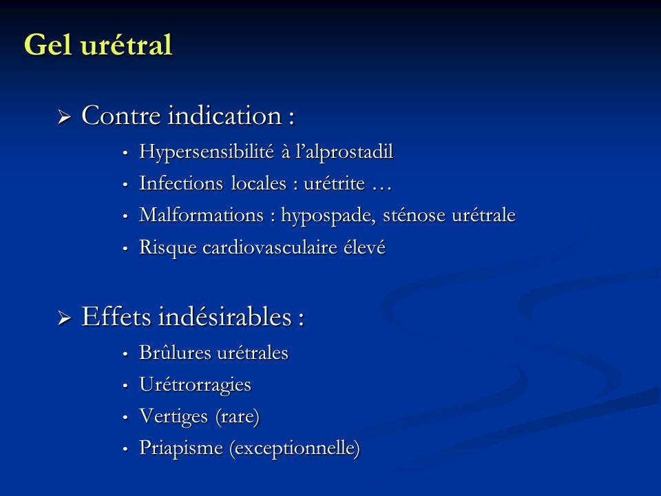Gel urétral Contre indication : Effets indésirables :