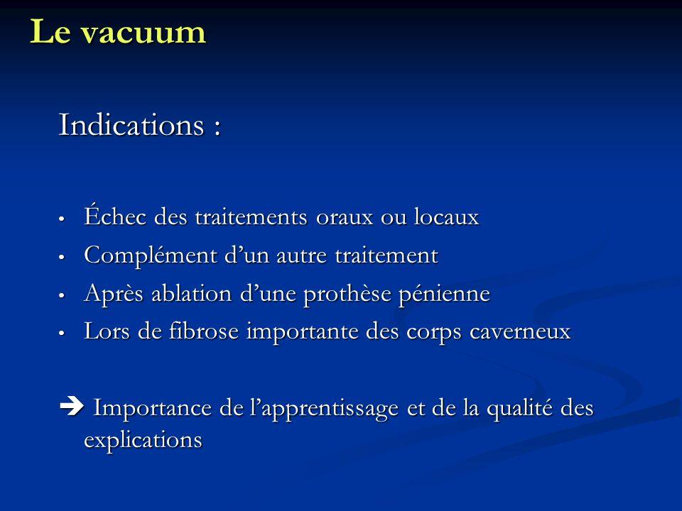 Le vacuum Indications : Échec des traitements oraux ou locaux
