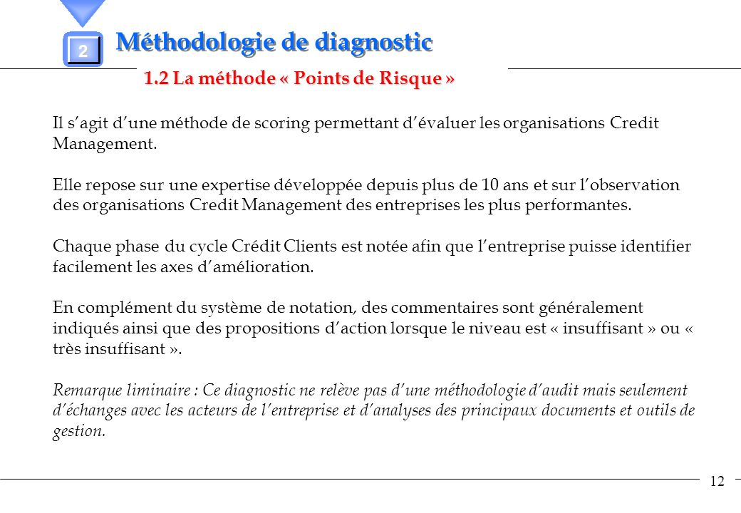 Méthodologie de diagnostic