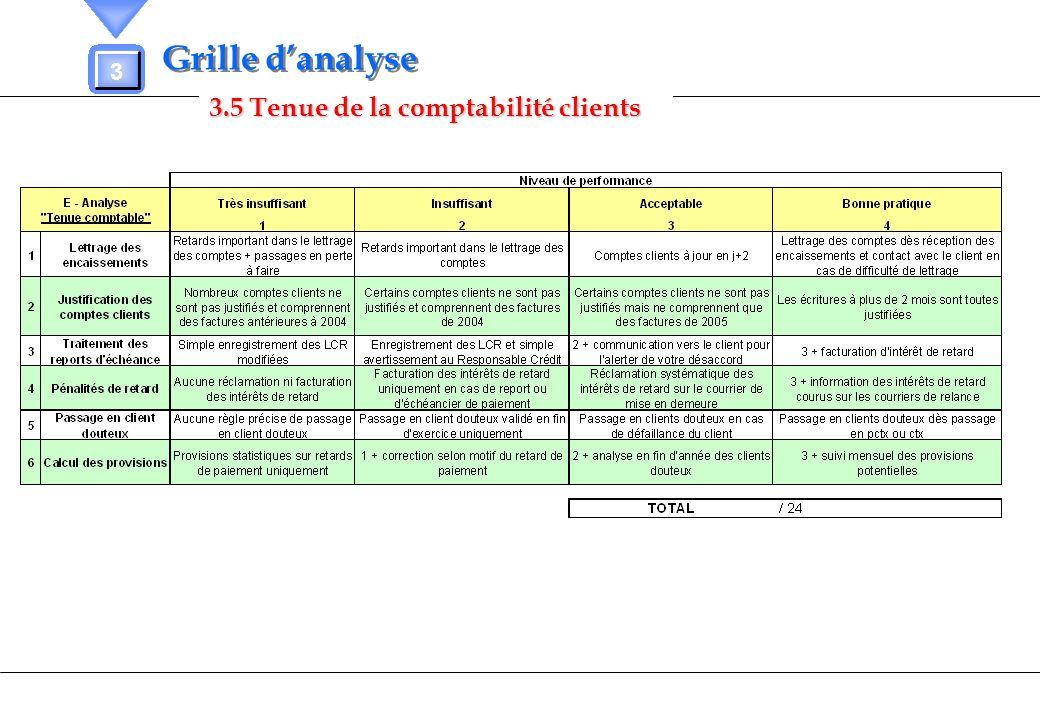 Grille d'analyse 3 3.5 Tenue de la comptabilité clients