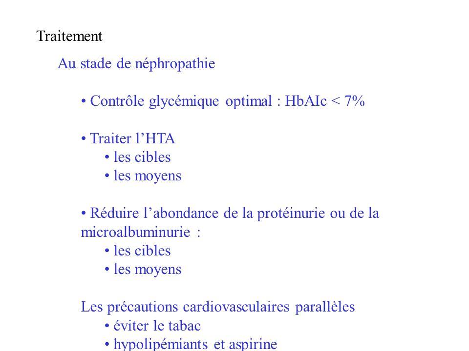 Traitement Au stade de néphropathie. Contrôle glycémique optimal : HbAIc < 7% Traiter l'HTA. les cibles.