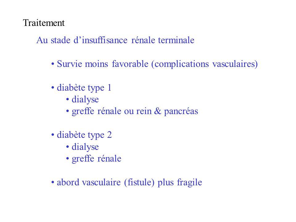 Traitement Au stade d'insuffisance rénale terminale. Survie moins favorable (complications vasculaires)