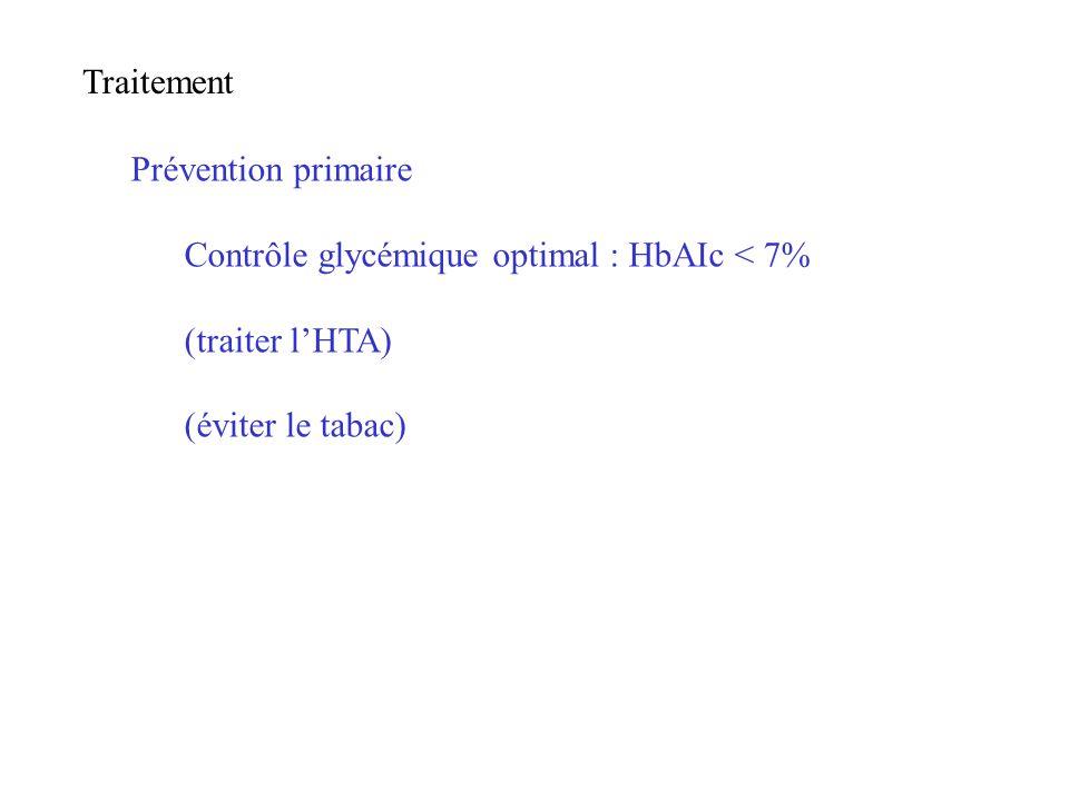 Traitement Prévention primaire.