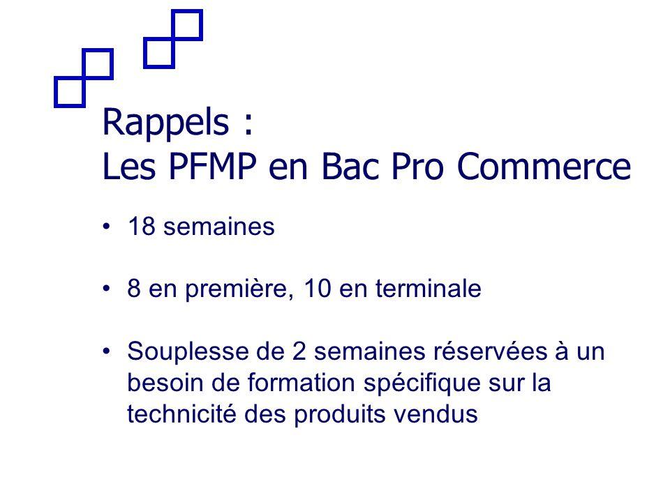 Rappels : Les PFMP en Bac Pro Commerce