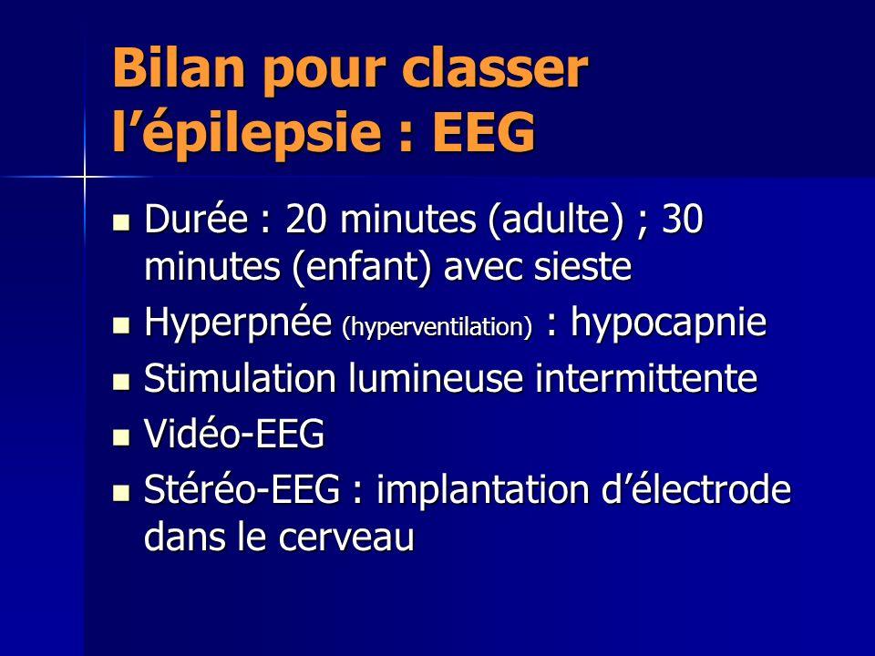 Bilan pour classer l'épilepsie : EEG