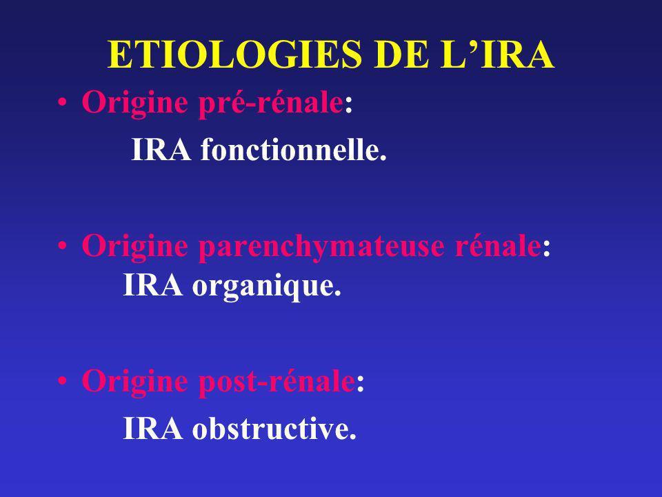 ETIOLOGIES DE L'IRA Origine pré-rénale: IRA fonctionnelle.