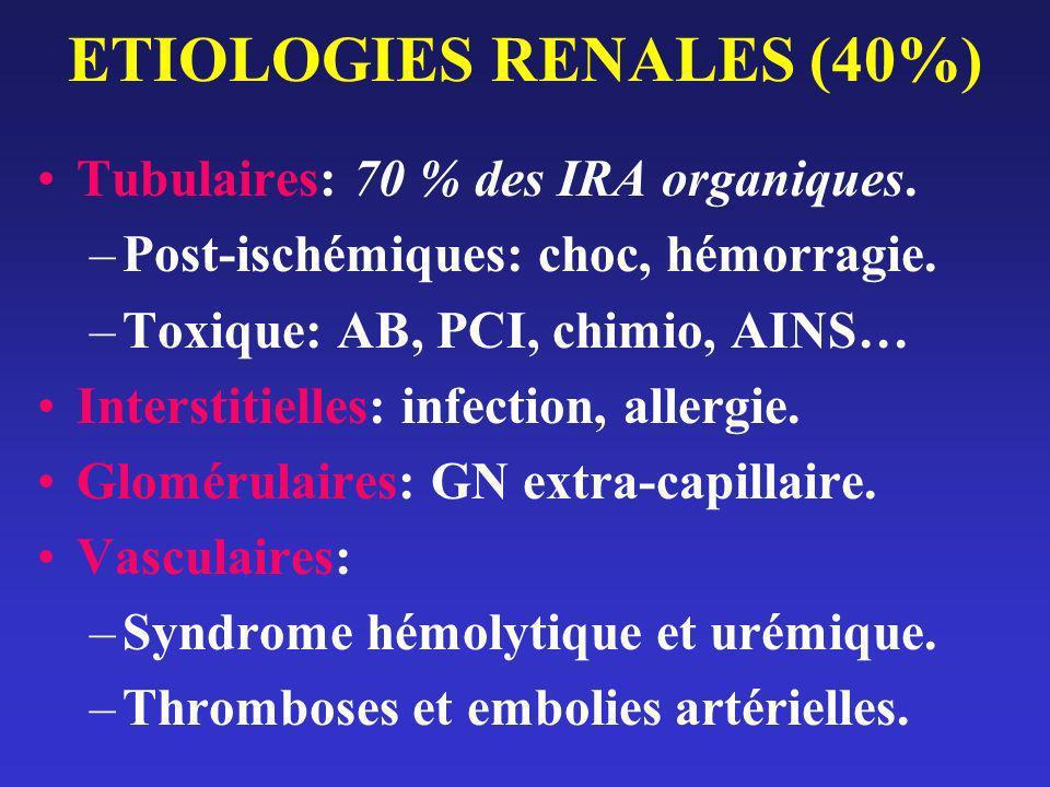 ETIOLOGIES RENALES (40%)