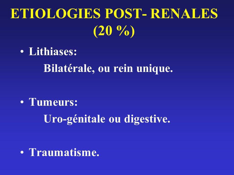 ETIOLOGIES POST- RENALES (20 %)